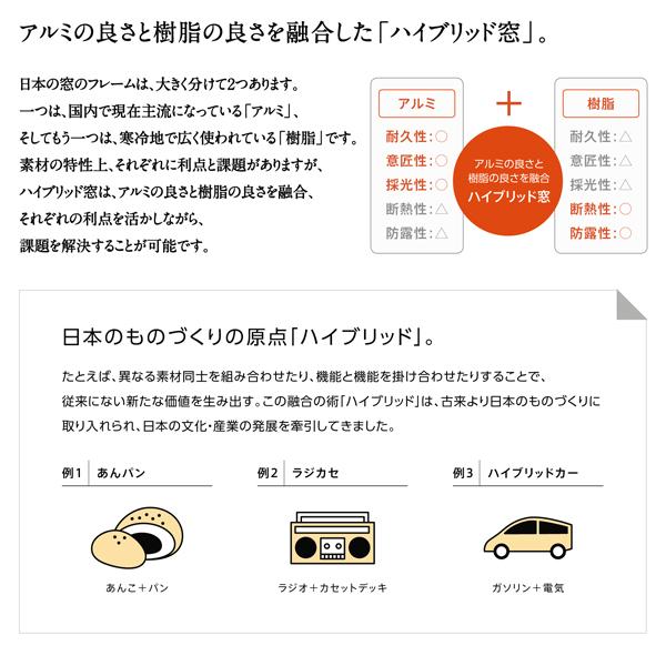 サーモスX カタログ アンパンマド